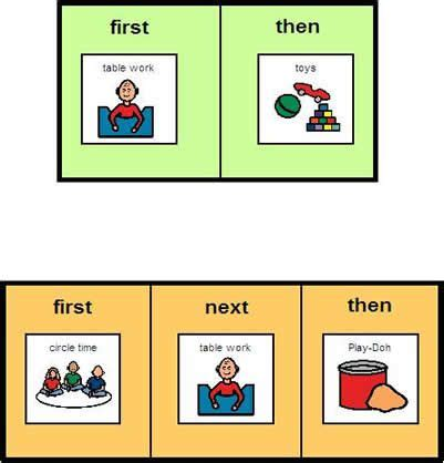 Good visual aides for book reports