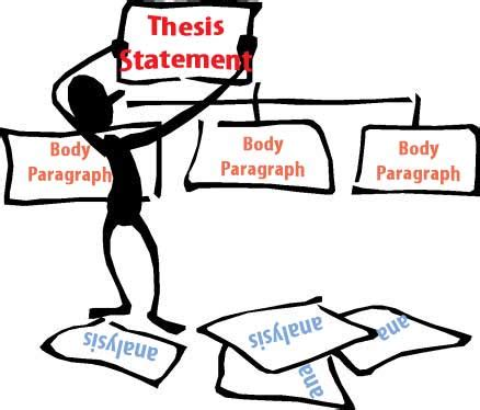 MLA Documentation Part 2: Incorporating parenthetical